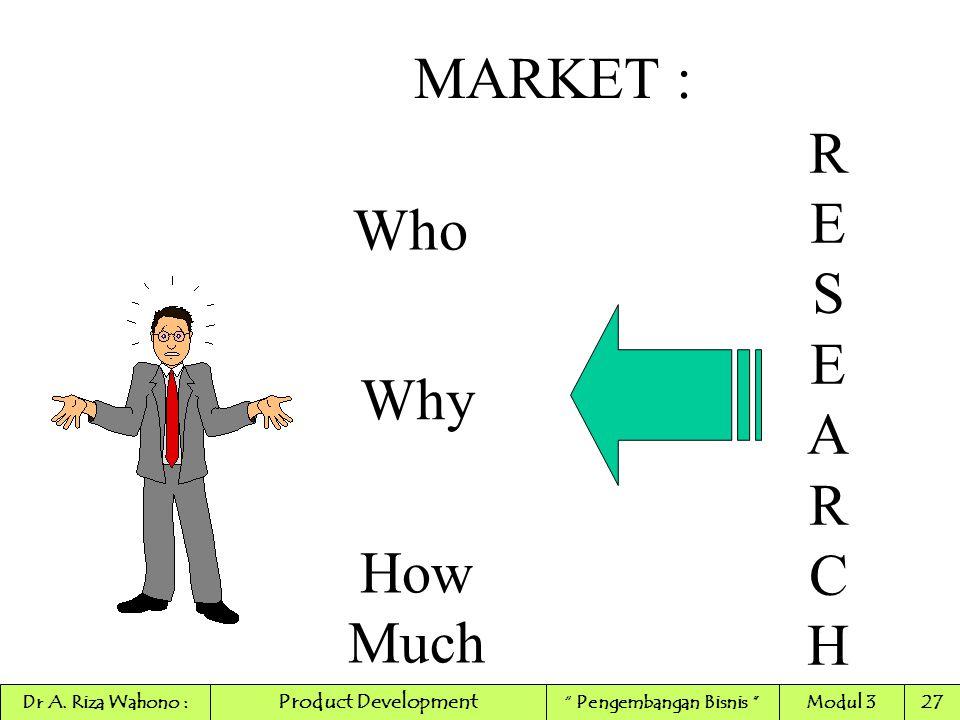 Pengembangan Bisnis