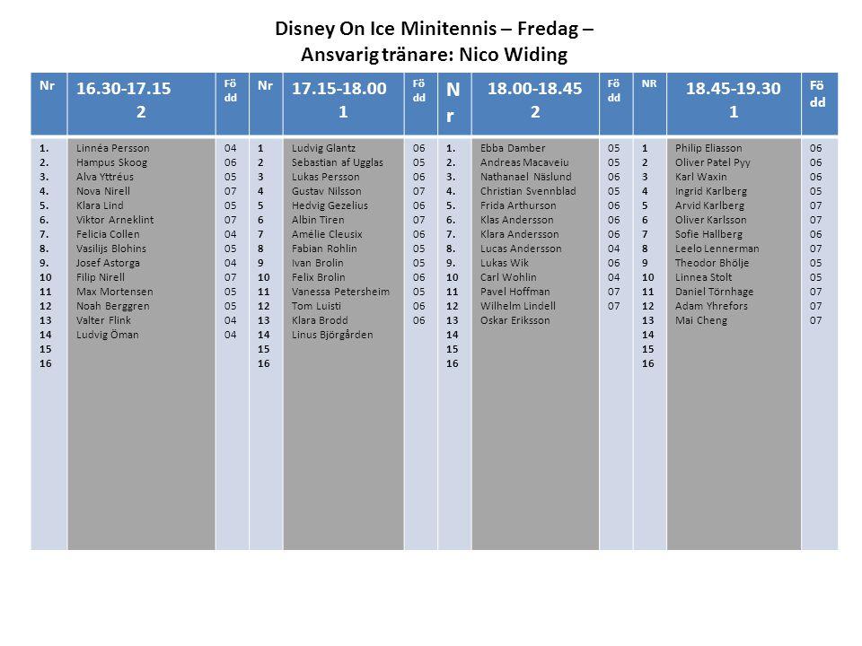 Disney On Ice Minitennis – Fredag – Ansvarig tränare: Nico Widing