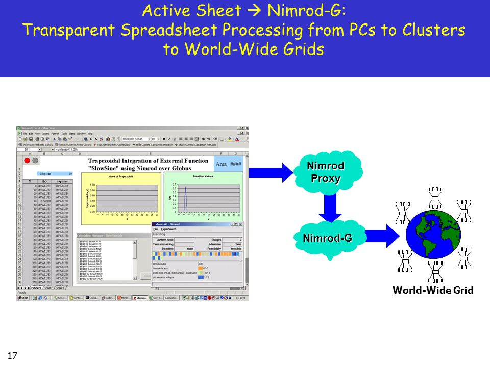 Active Sheet  Nimrod-G: Transparent Spreadsheet Processing from PCs to Clusters to World-Wide Grids