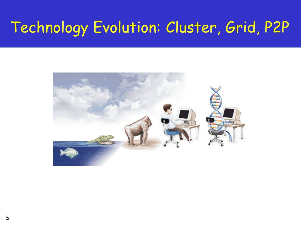 Technology Evolution: Cluster, Grid, P2P