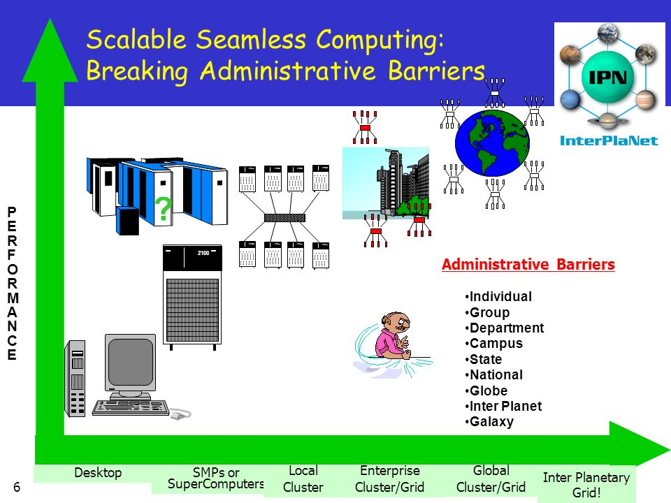 Scalable Seamless Computing: Breaking Administrative Barriers