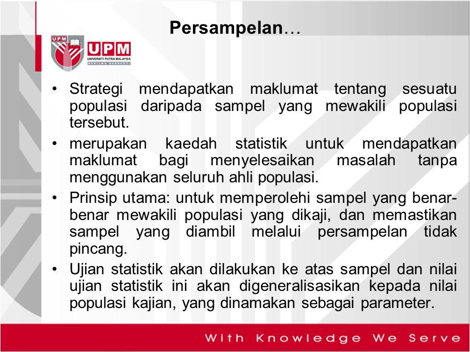 Persampelan… Strategi mendapatkan maklumat tentang sesuatu populasi daripada sampel yang mewakili populasi tersebut.