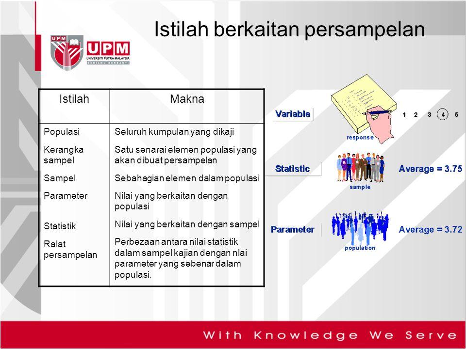 Istilah berkaitan persampelan