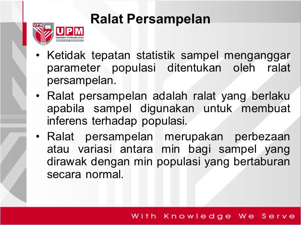 Ralat Persampelan Ketidak tepatan statistik sampel menganggar parameter populasi ditentukan oleh ralat persampelan.