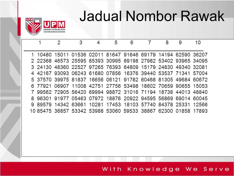 Jadual Nombor Rawak 1 2 3 4 5 6 7 8 9 10.
