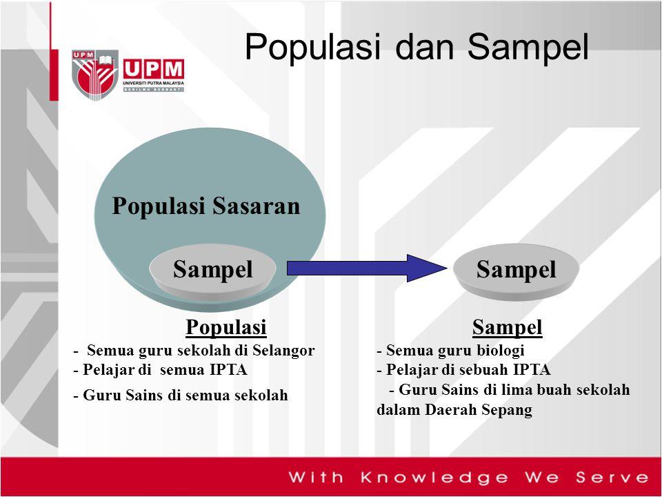 Populasi dan Sampel Populasi Sasaran Sampel Sampel Populasi Sampel