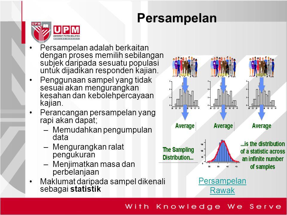Persampelan Persampelan adalah berkaitan dengan proses memilih sebilangan subjek daripada sesuatu populasi untuk dijadikan responden kajian.