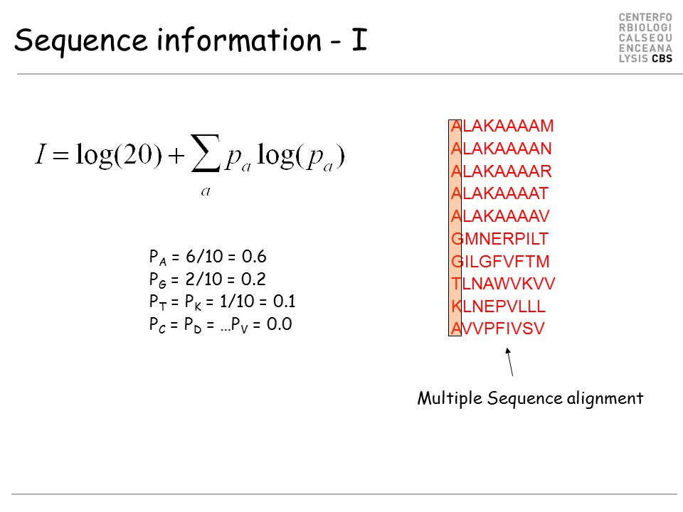 Sequence information - I