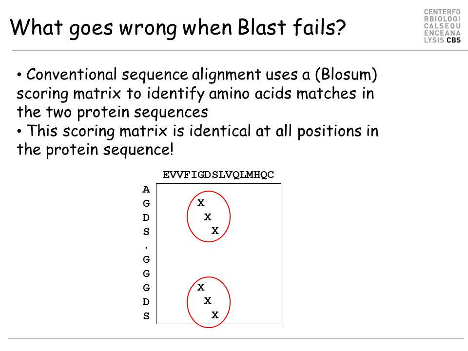 What goes wrong when Blast fails