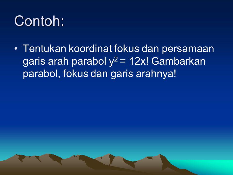 Contoh: Tentukan koordinat fokus dan persamaan garis arah parabol y2 = 12x.