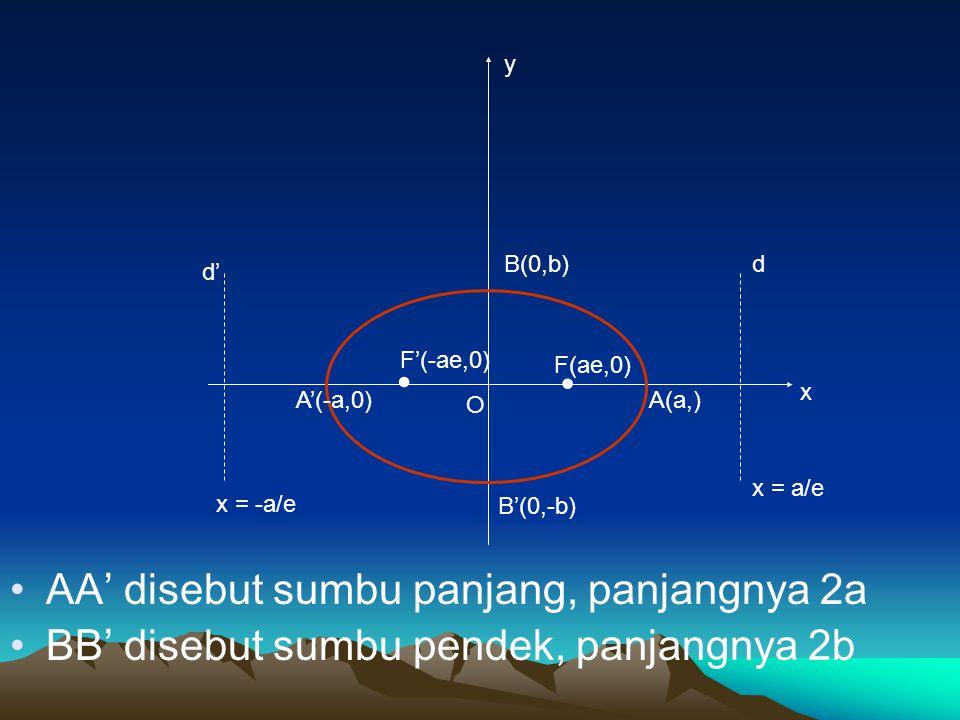 AA' disebut sumbu panjang, panjangnya 2a