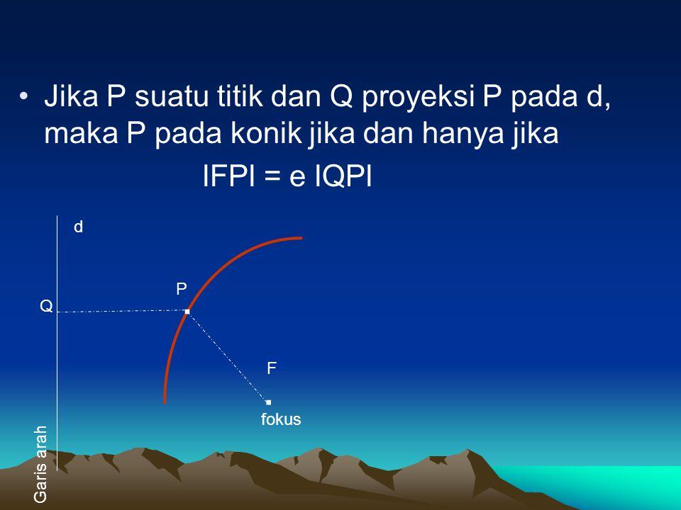 Jika P suatu titik dan Q proyeksi P pada d, maka P pada konik jika dan hanya jika