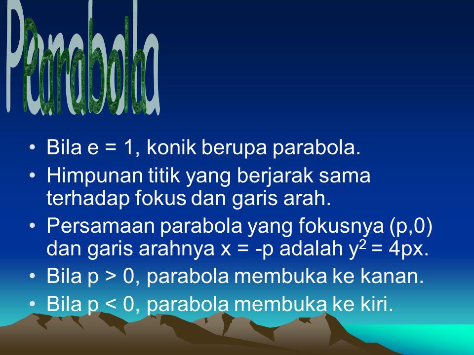 Parabola Bila e = 1, konik berupa parabola.