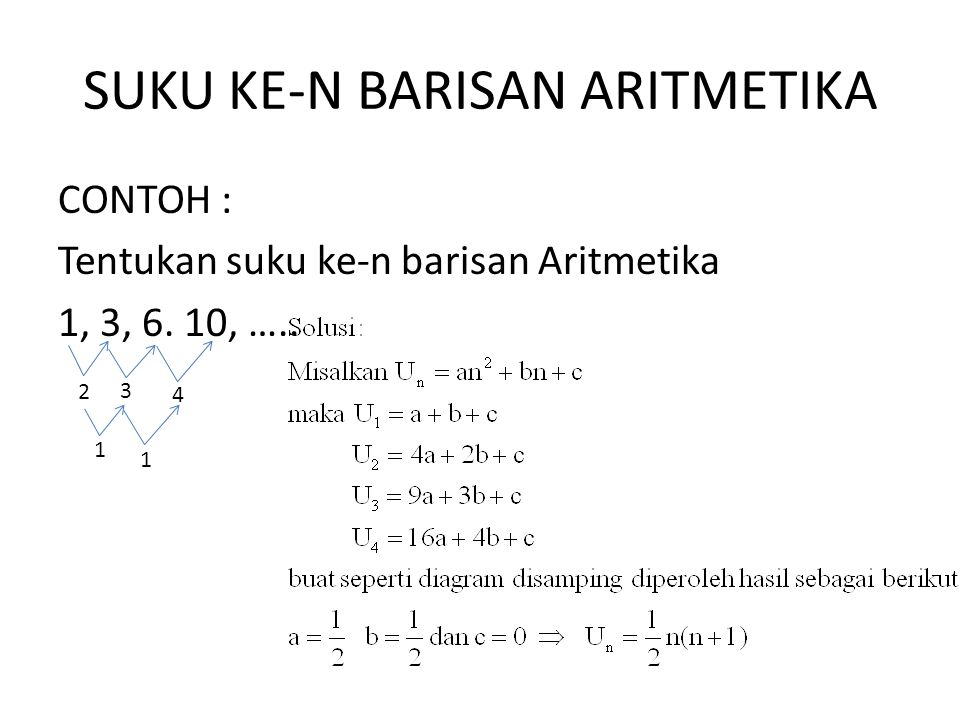 SUKU KE-N BARISAN ARITMETIKA