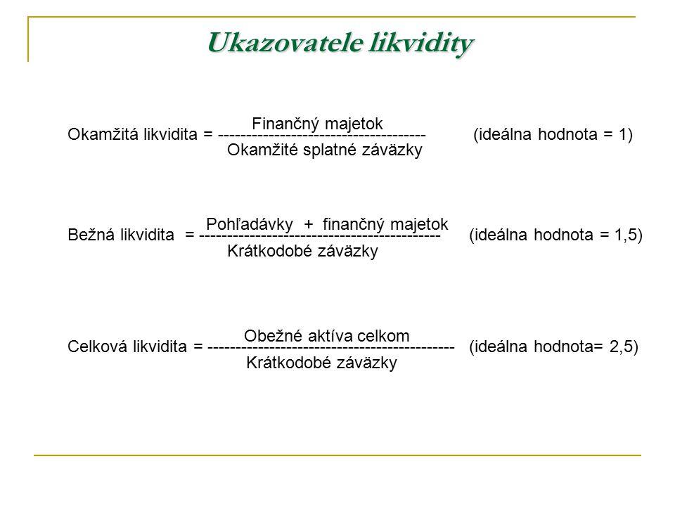 Ukazovatele likvidity