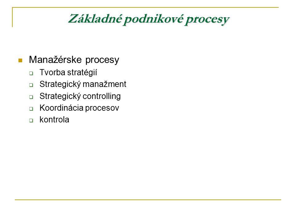 Základné podnikové procesy