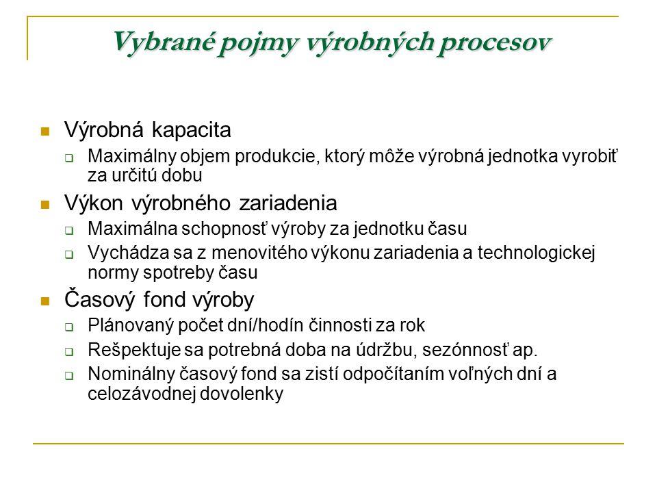 Vybrané pojmy výrobných procesov