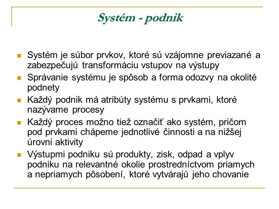Systém - podnik Systém je súbor prvkov, ktoré sú vzájomne previazané a zabezpečujú transformáciu vstupov na výstupy.