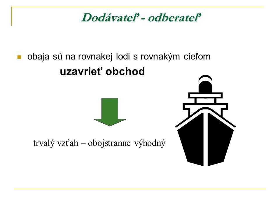 Dodávateľ - odberateľ obaja sú na rovnakej lodi s rovnakým cieľom