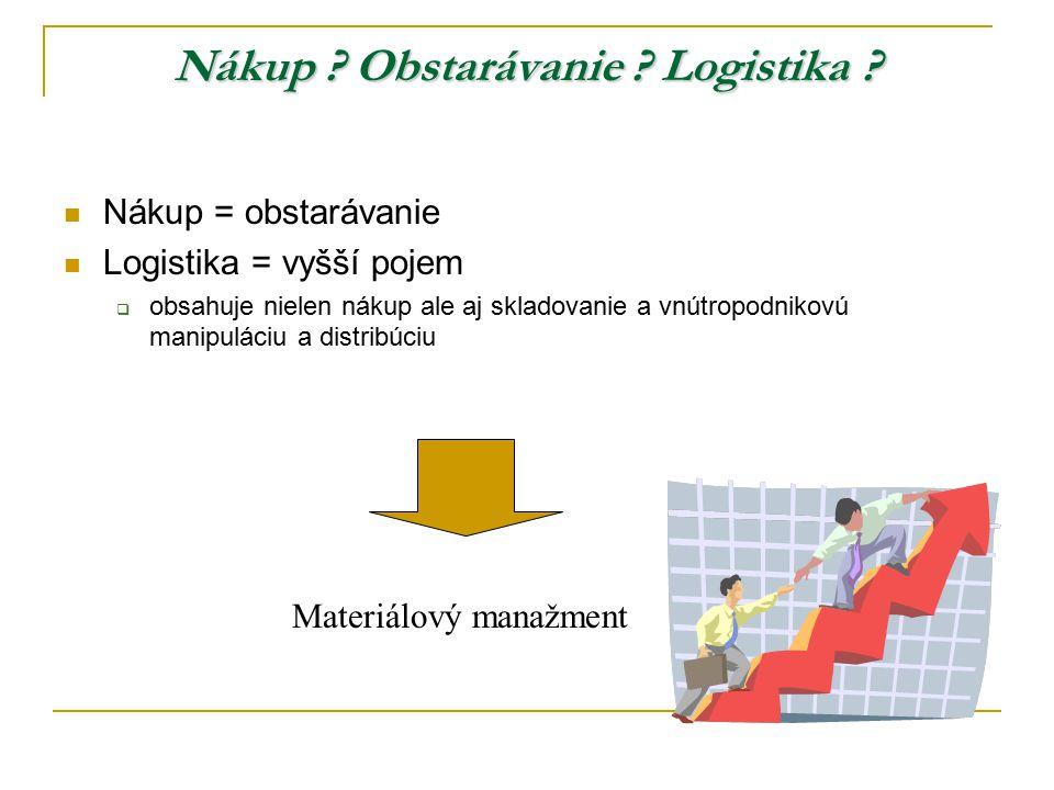 Nákup Obstarávanie Logistika