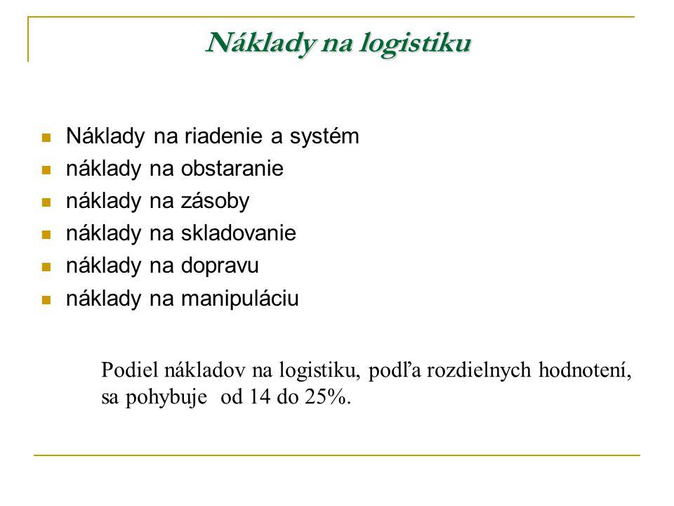 Náklady na logistiku Náklady na riadenie a systém