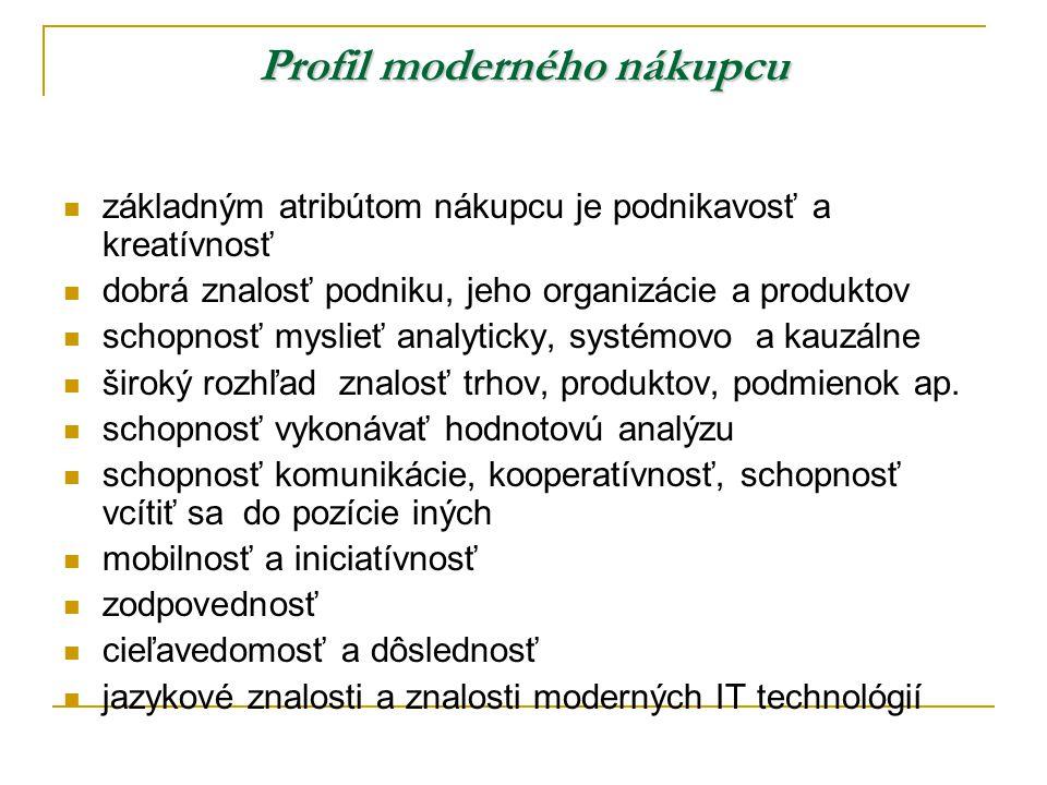 Profil moderného nákupcu