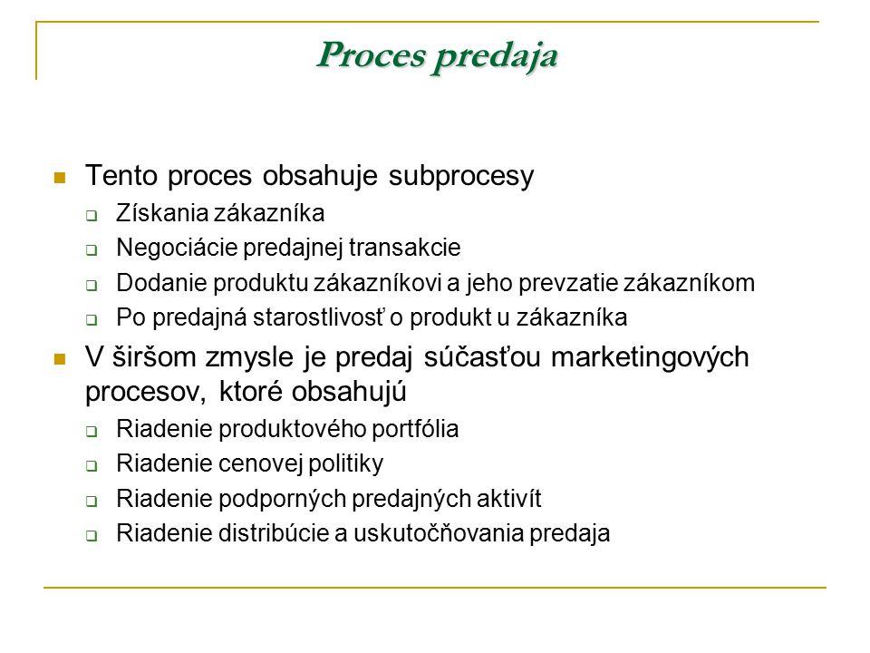 Proces predaja Tento proces obsahuje subprocesy