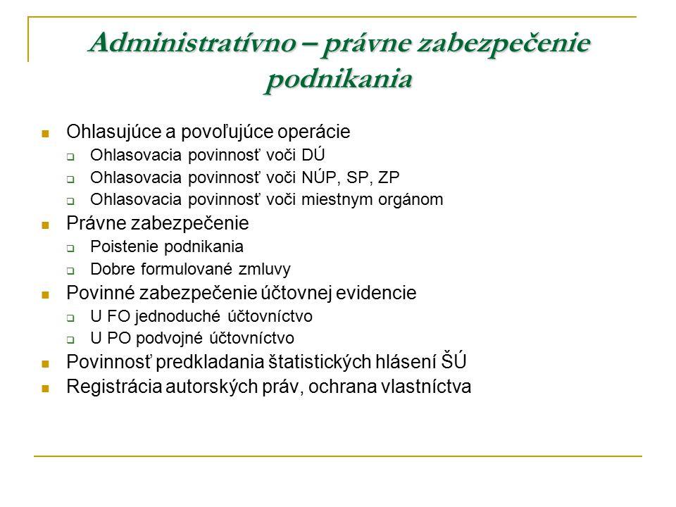 Administratívno – právne zabezpečenie podnikania