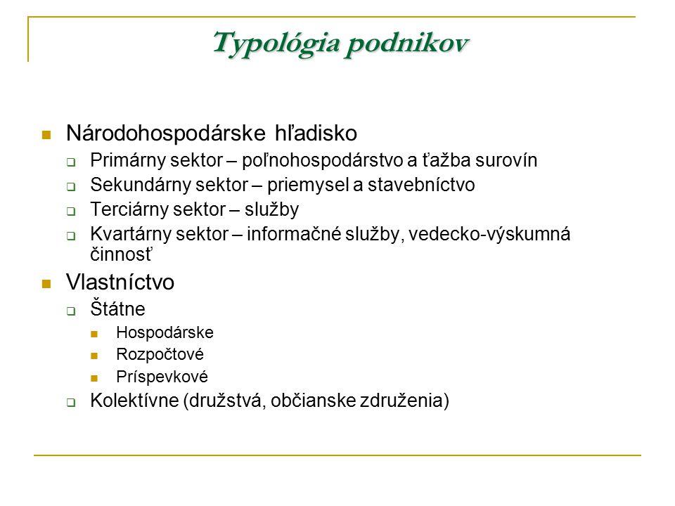 Typológia podnikov Národohospodárske hľadisko Vlastníctvo