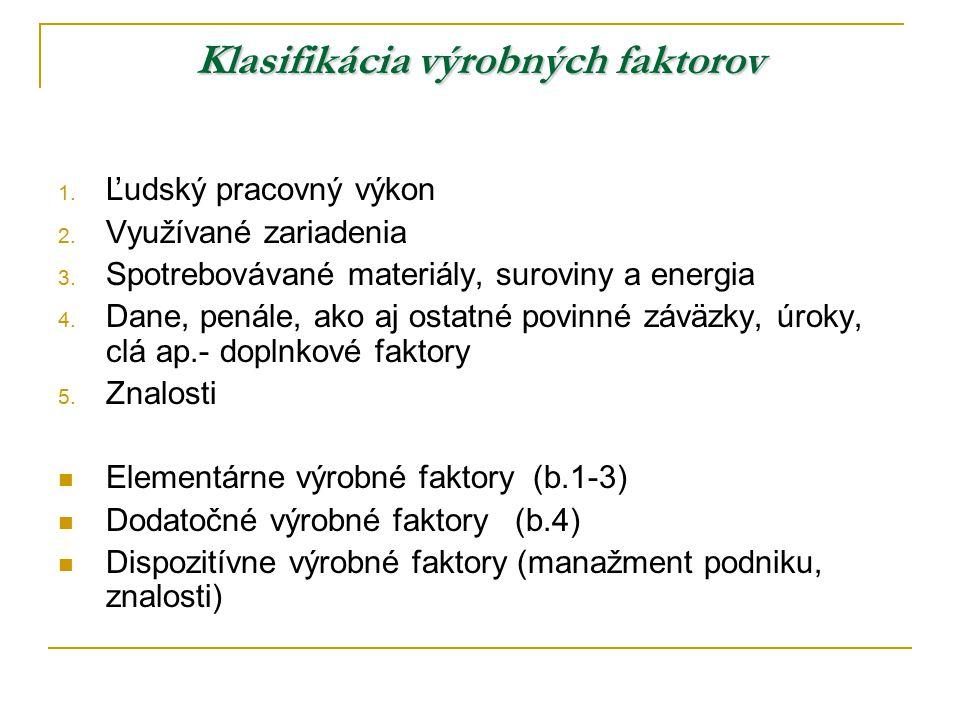 Klasifikácia výrobných faktorov