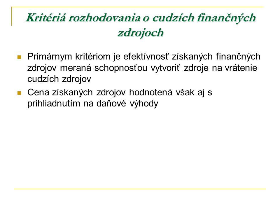 Kritériá rozhodovania o cudzích finančných zdrojoch