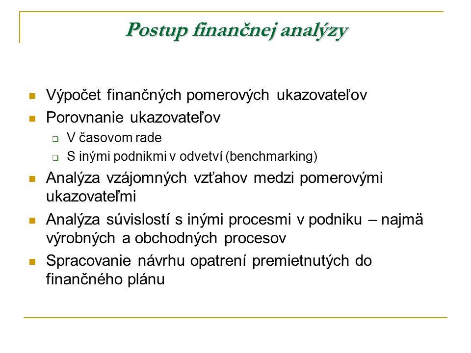 Postup finančnej analýzy