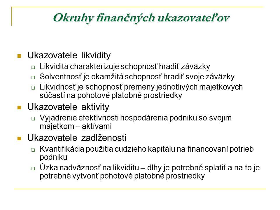 Okruhy finančných ukazovateľov