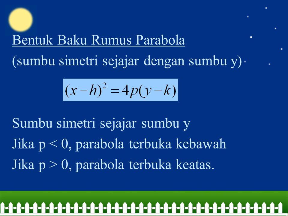 Bentuk Baku Rumus Parabola