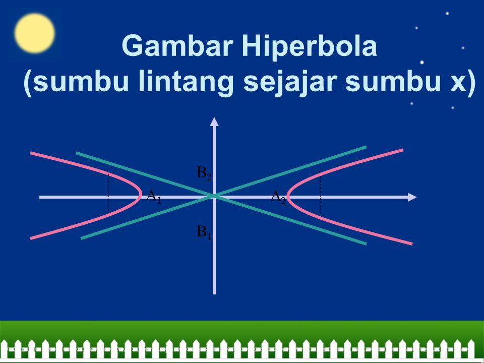 Gambar Hiperbola (sumbu lintang sejajar sumbu x)