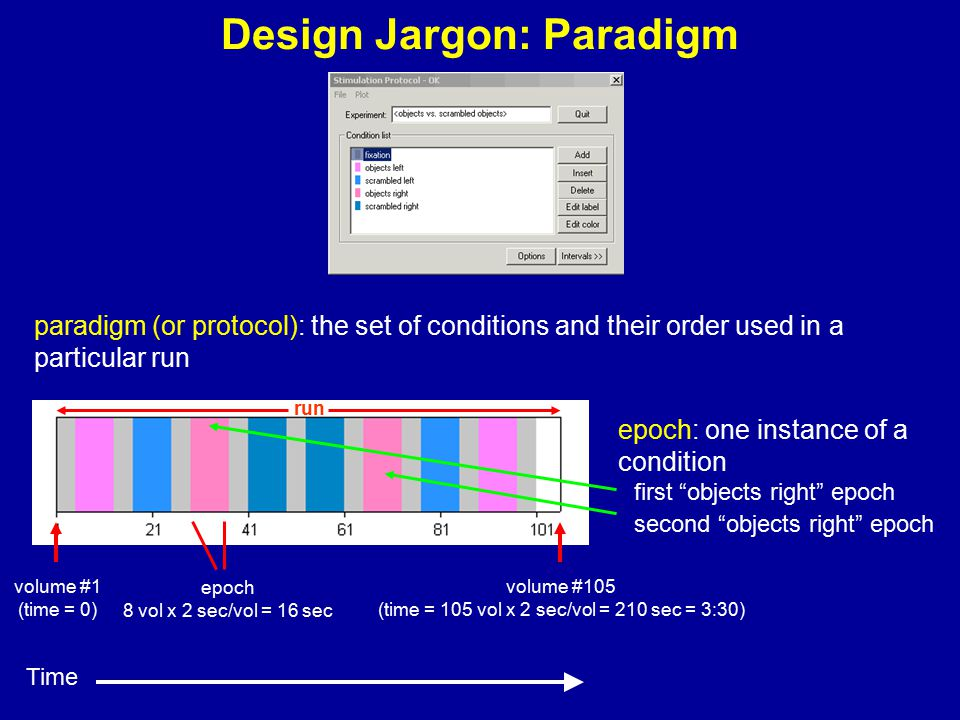 Design Jargon: Paradigm