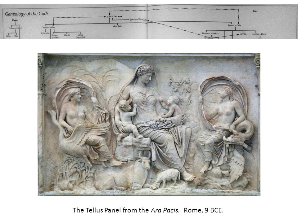 The Tellus Panel from the Ara Pacis. Rome, 9 BCE.