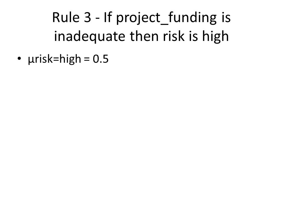 Rule 3 - If project_funding is inadequate then risk is high