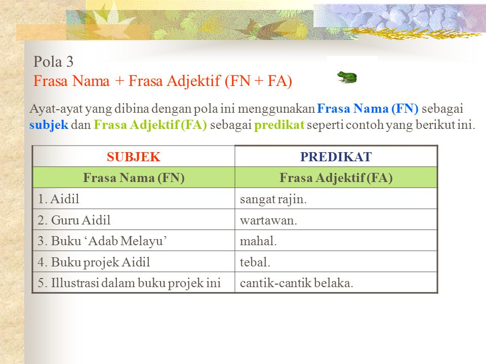 Frasa Nama + Frasa Adjektif (FN + FA)
