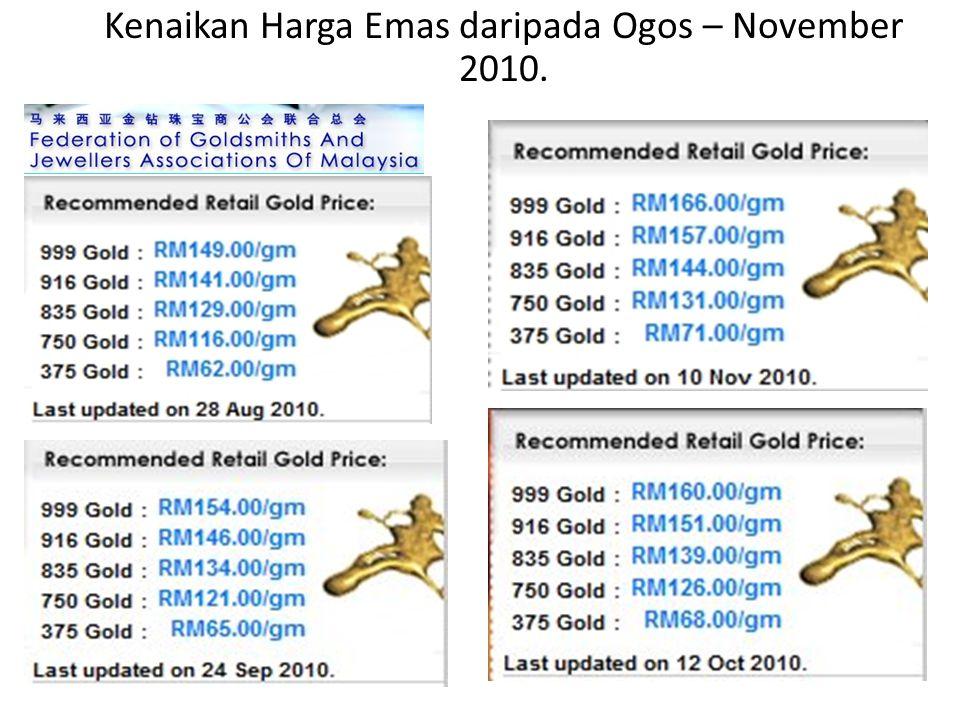 Kenaikan Harga Emas daripada Ogos – November 2010.