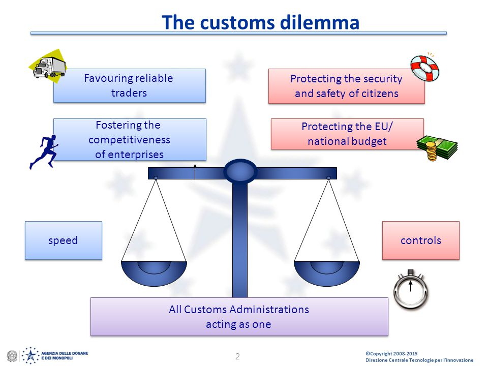 The customs dilemma Favouring reliable traders Protecting the security