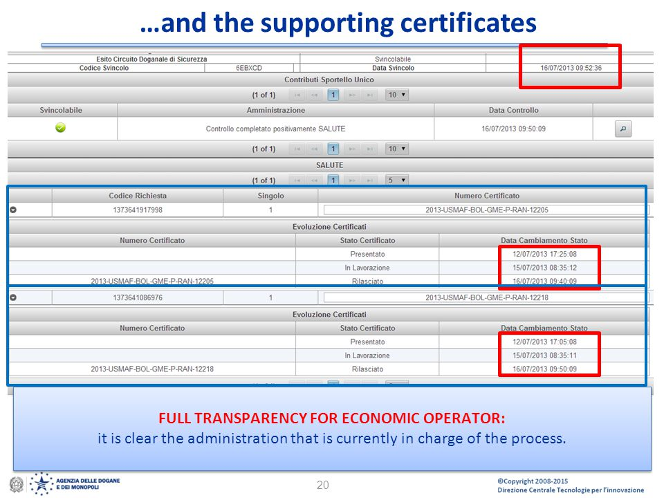 …and the supporting certificates