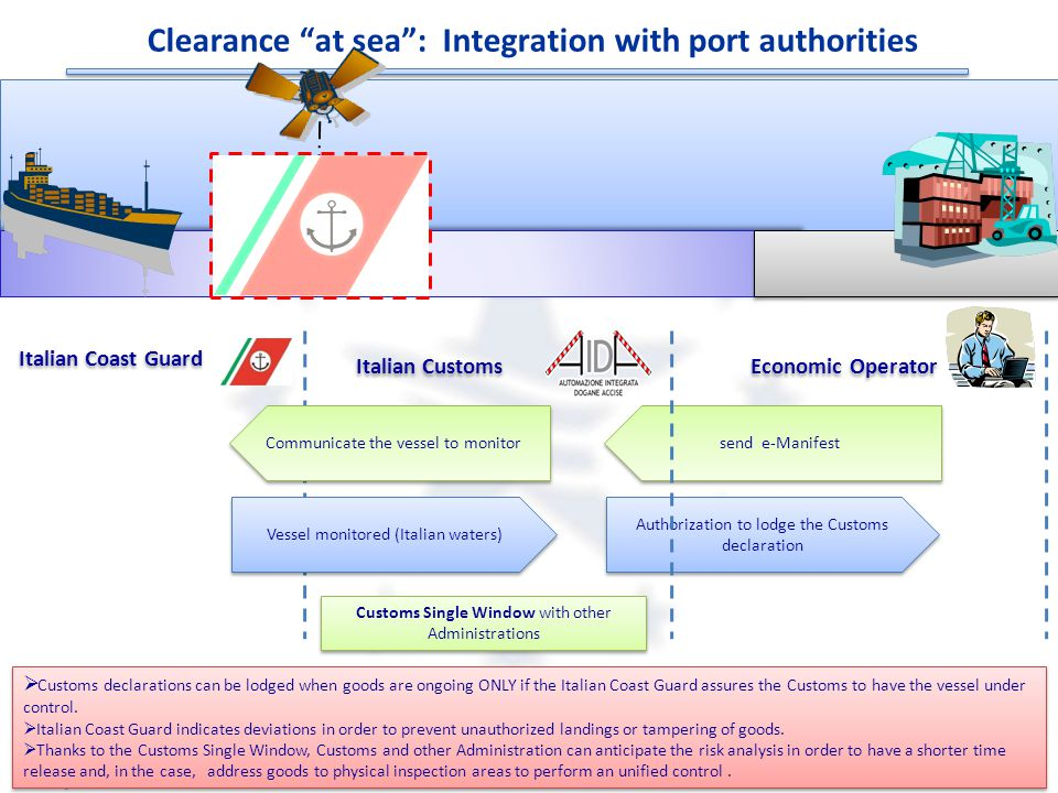 Clearance at sea : Integration with port authorities