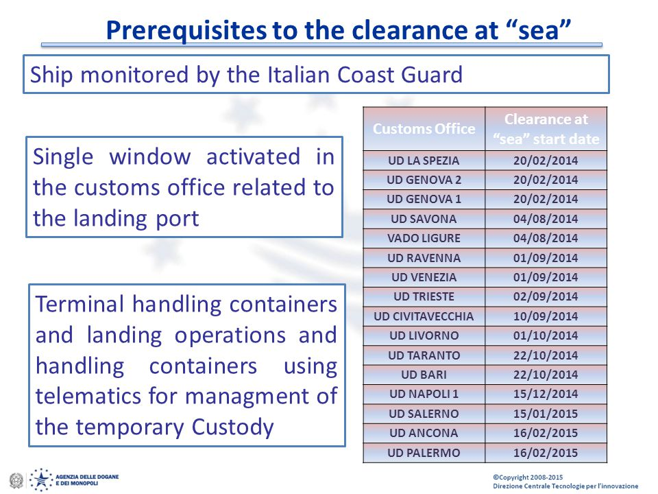 Prerequisites to the clearance at sea Clearance at sea start date