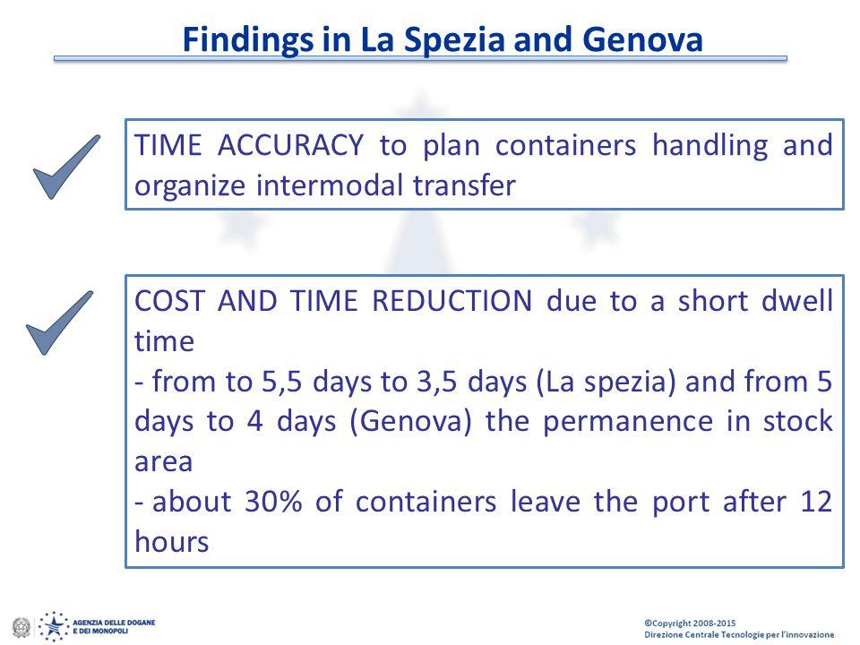 Findings in La Spezia and Genova