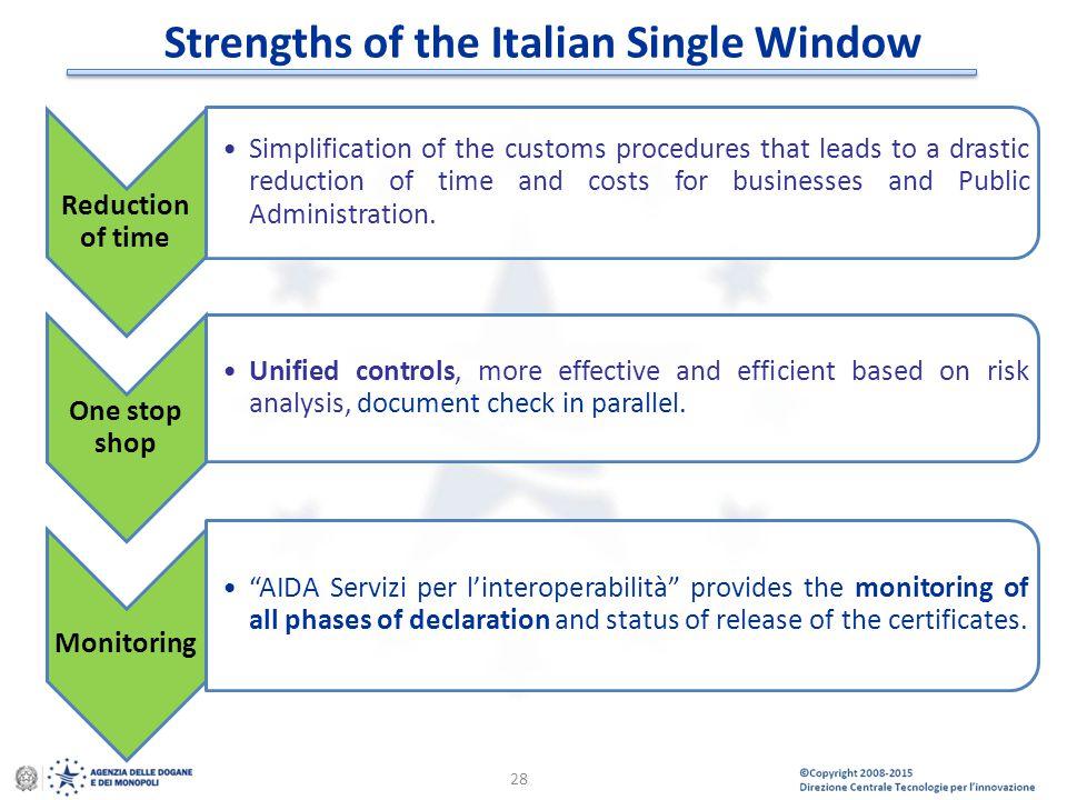 Strengths of the Italian Single Window