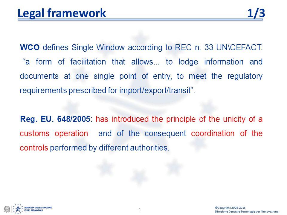 Legal framework 1/3