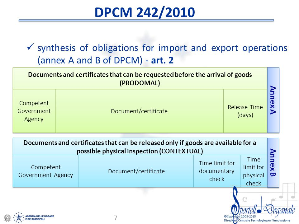 DPCM 242/2010 synthesis of obligations for import and export operations (annex A and B of DPCM) - art. 2.