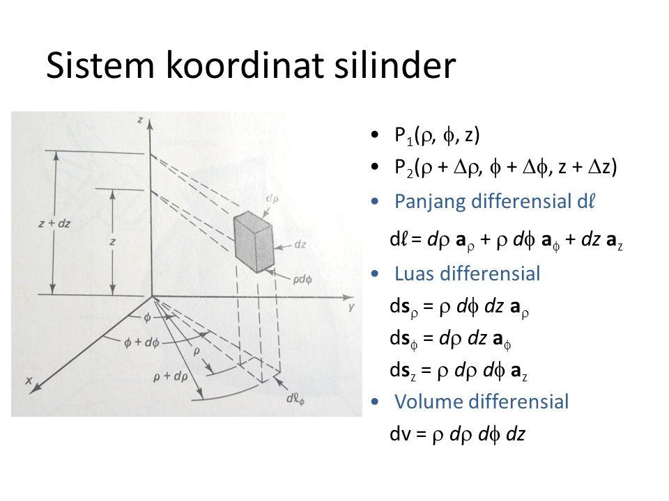 Sistem koordinat silinder