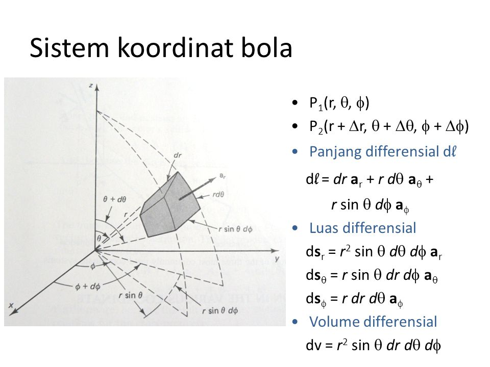 Sistem koordinat bola P1(r, , ) P2(r + r,  + ,  + )